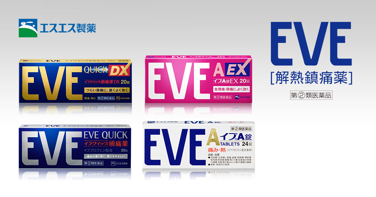 イブプロフェン 市販 薬