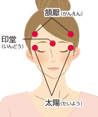 痛い 押す と 頭 頂部