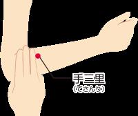 手三里のツボ