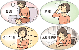 寝れ ない 痛 生理 生理痛が寝れないくらい痛い。
